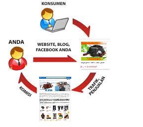 link affiliate jaket kulit garut murah